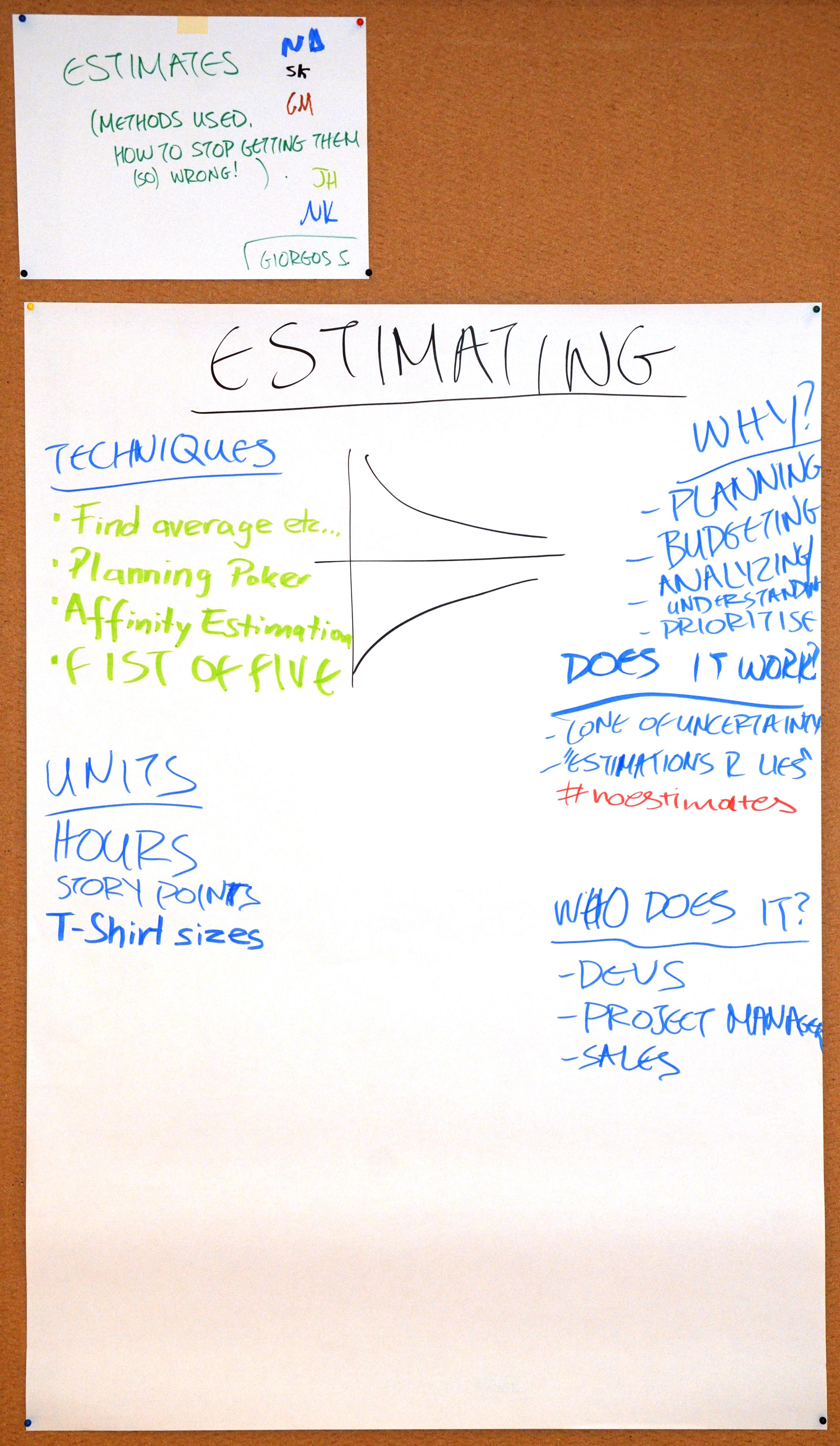Harvest - Estimates