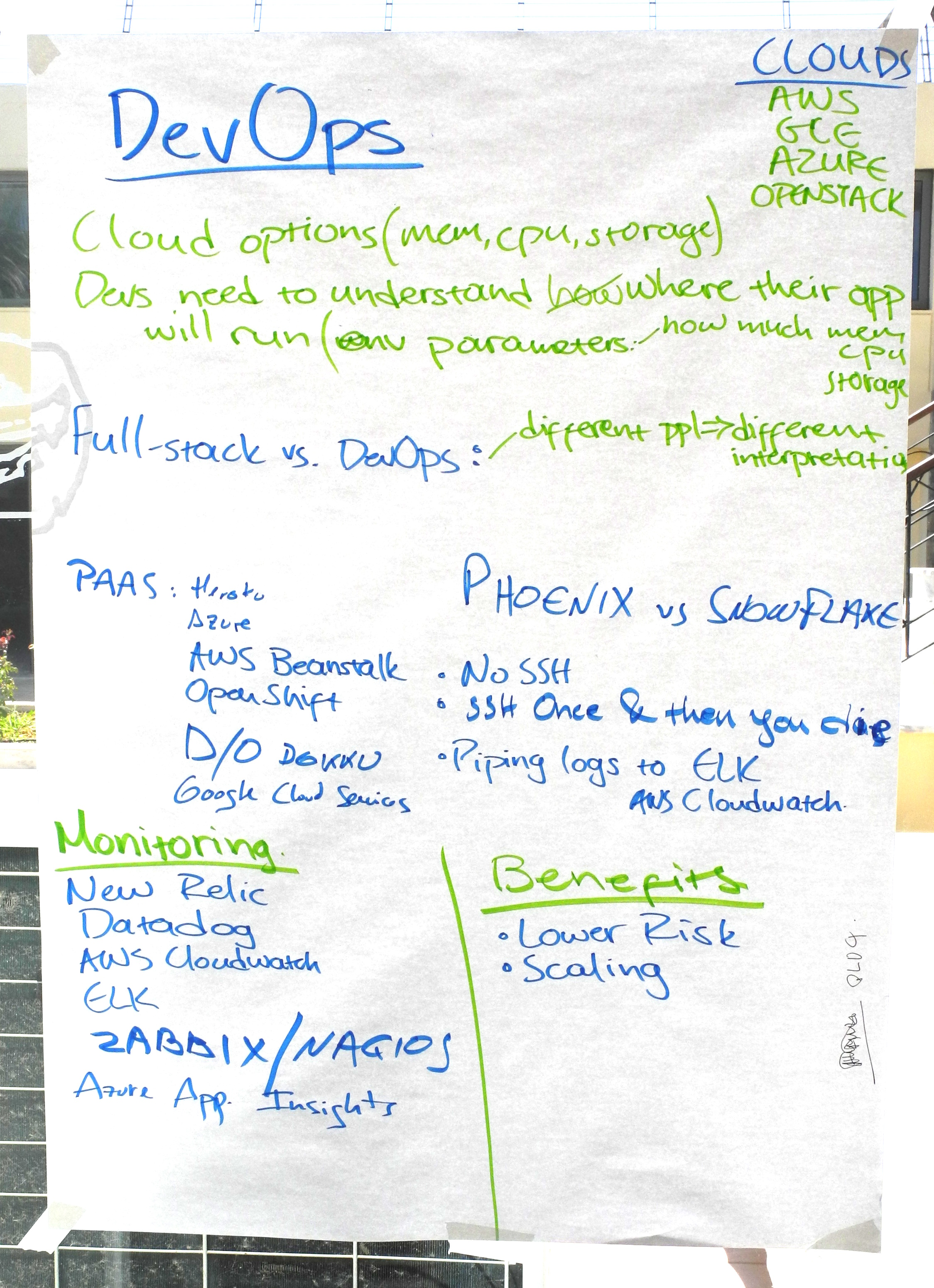 Harvest - DevOps & PaaS