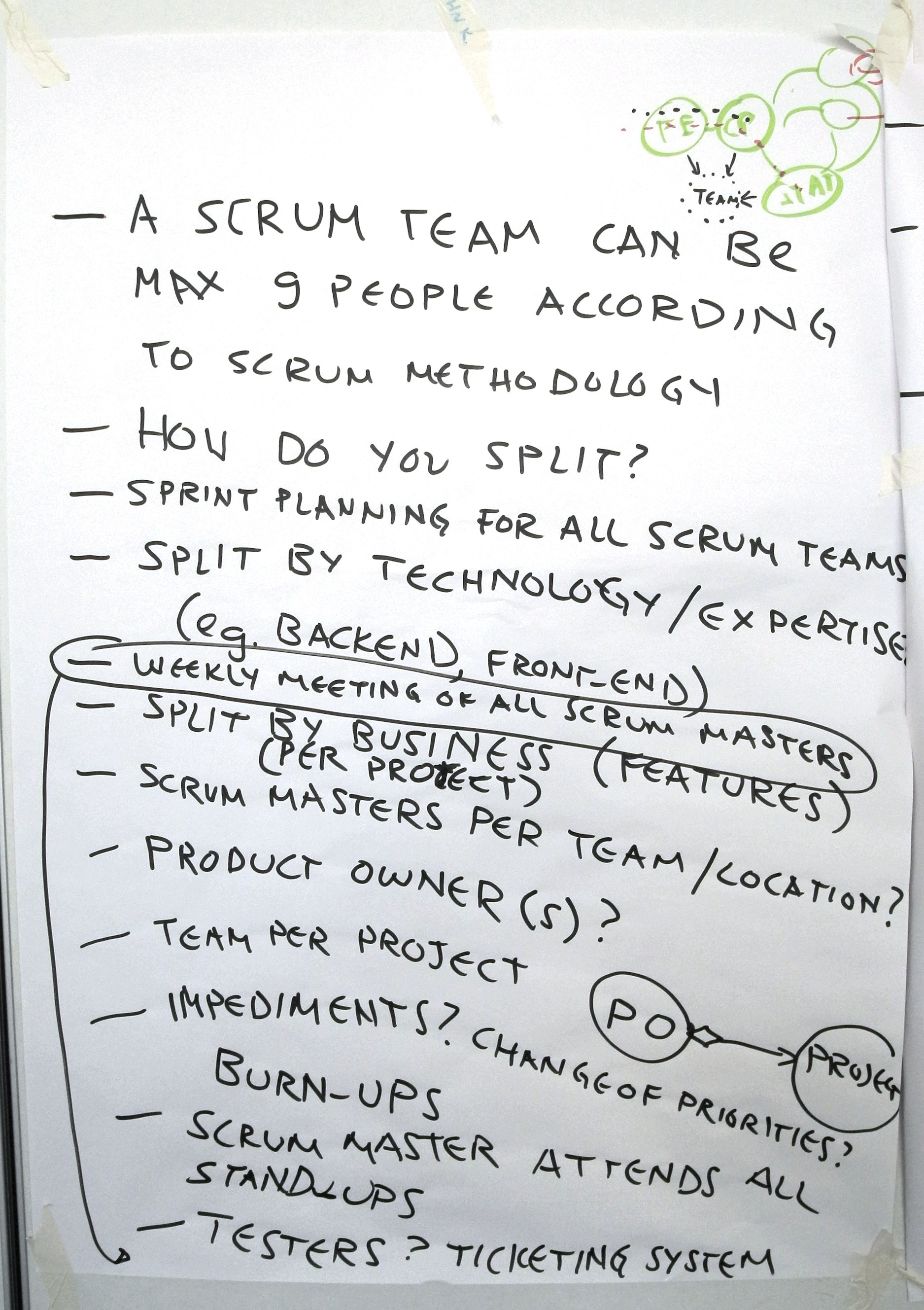 Harvest - Scrum of Scrums 1
